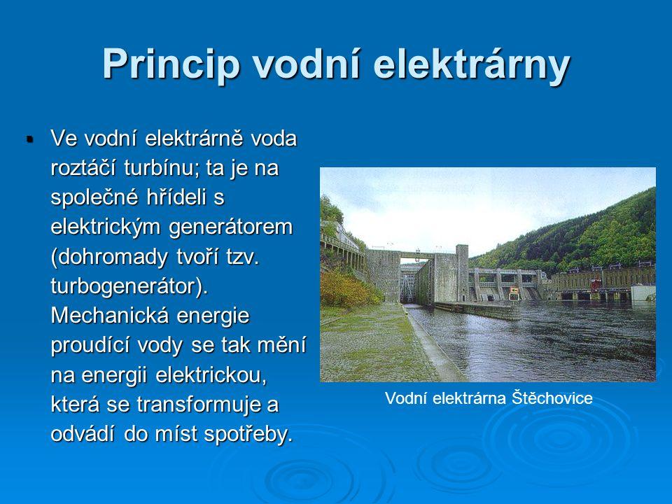 Princip vodní elektrárny