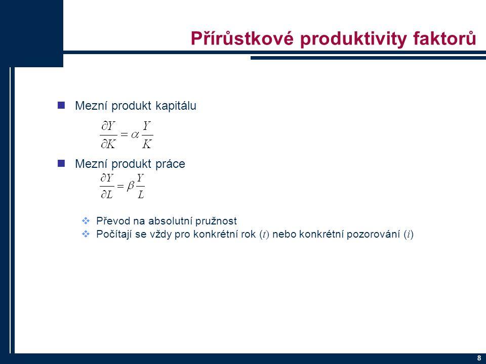 Přírůstkové produktivity faktorů