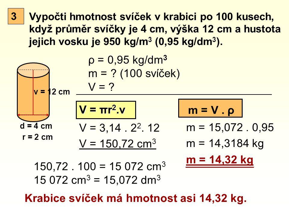 Krabice svíček má hmotnost asi 14,32 kg.