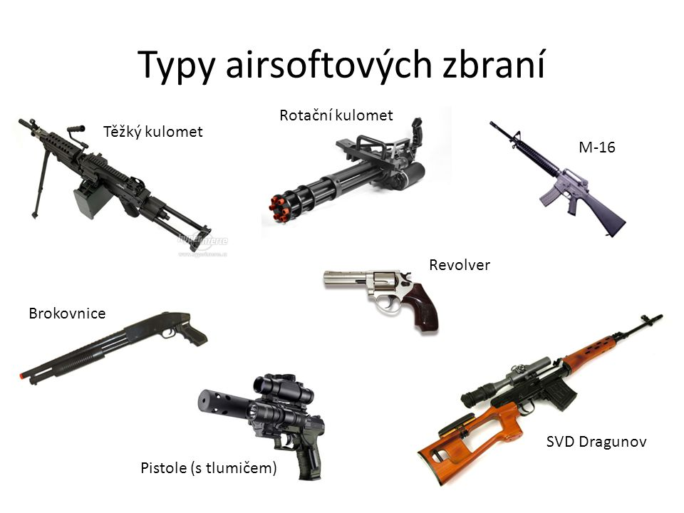 Typy airsoftových zbraní