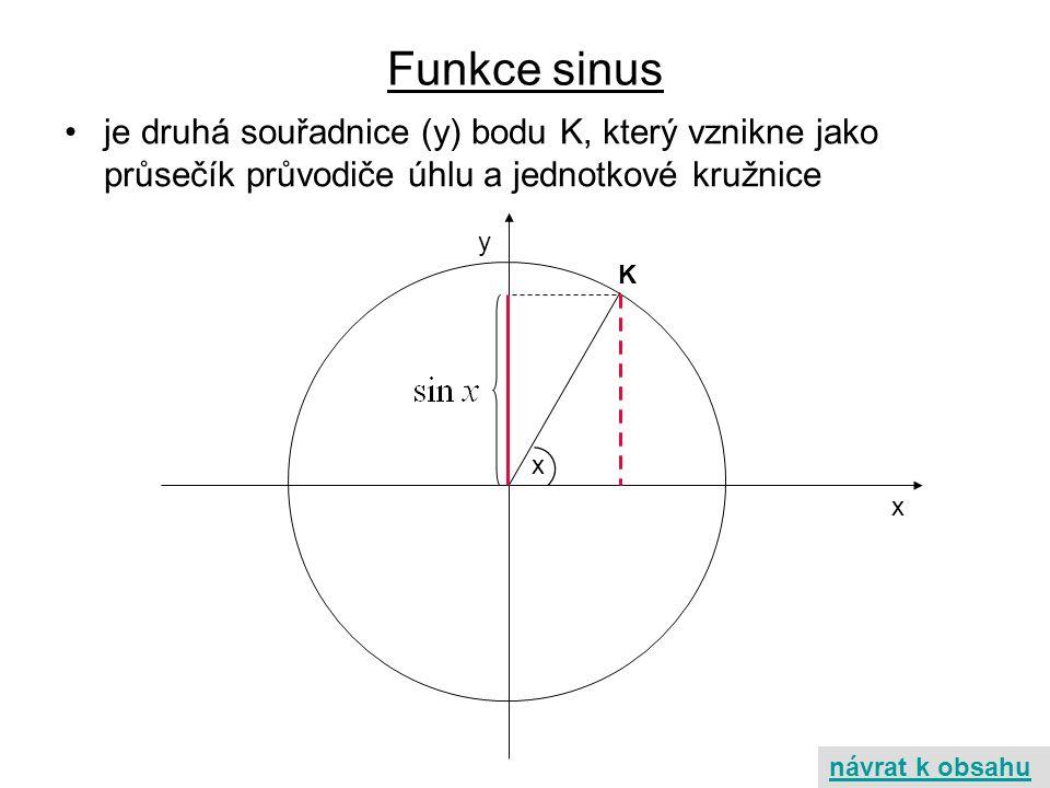 Funkce sinus je druhá souřadnice (y) bodu K, který vznikne jako průsečík průvodiče úhlu a jednotkové kružnice.