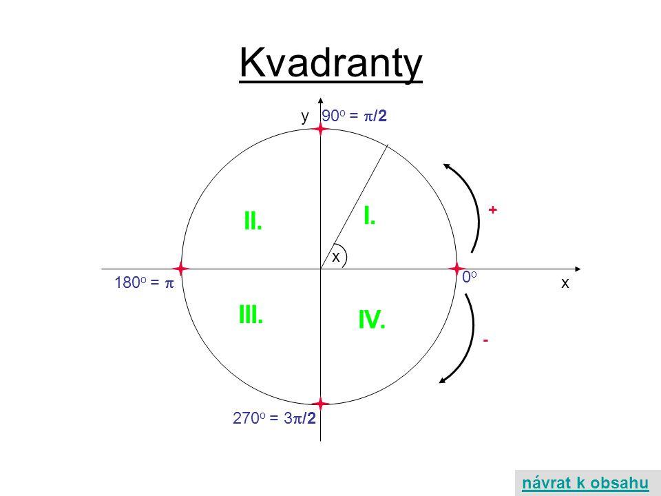 Kvadranty I. II. III. IV. y x 90o = /2 + x 0o 180o =  - 270o = 3/2