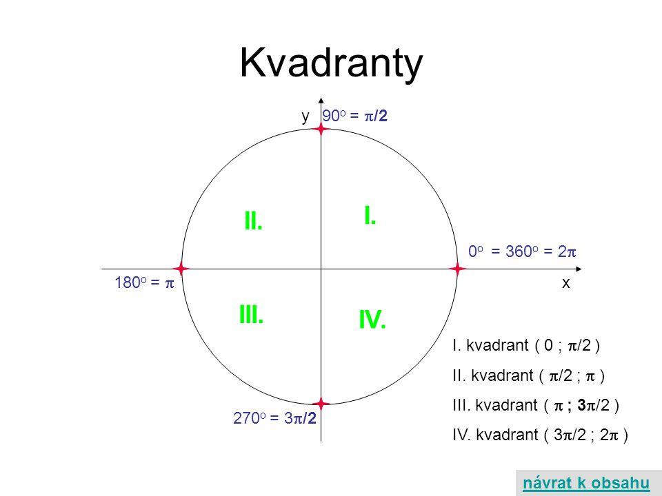 Kvadranty I. II. III. IV. y x 90o = /2 0o = 360o = 2 180o = 