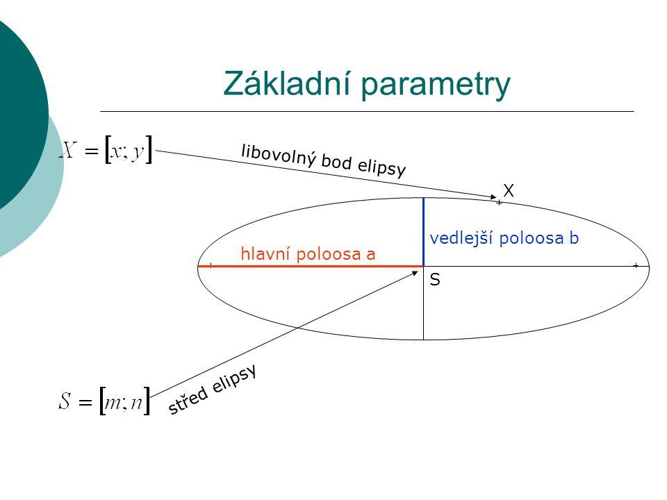 Základní parametry libovolný bod elipsy X vedlejší poloosa b