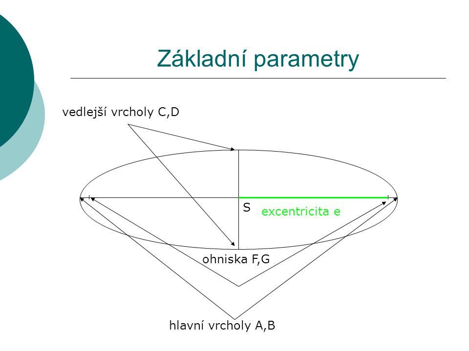 Základní parametry vedlejší vrcholy C,D S excentricita e ohniska F,G