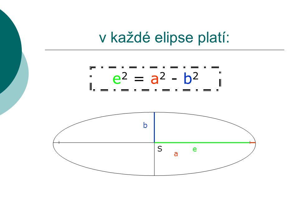 v každé elipse platí: e2 = a2 - b2 S b e a