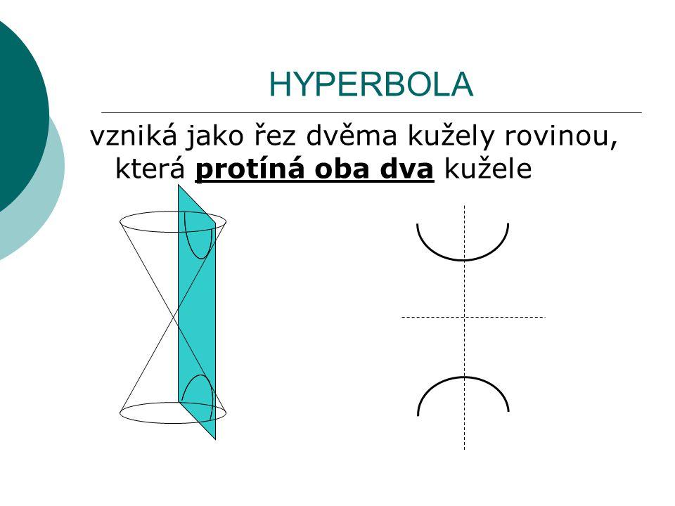 HYPERBOLA vzniká jako řez dvěma kužely rovinou, která protíná oba dva kužele