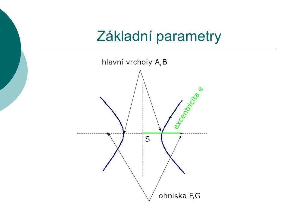 Základní parametry hlavní vrcholy A,B S excentricita e ohniska F,G