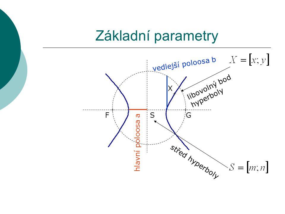 Základní parametry S vedlejší poloosa b libovolný bod hyperboly X F G