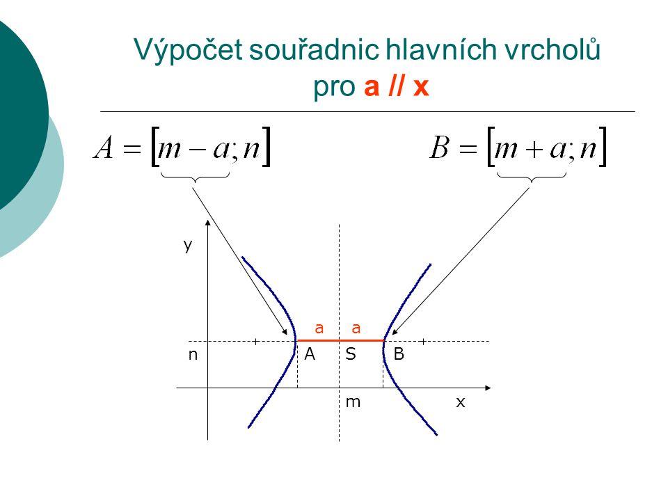 Výpočet souřadnic hlavních vrcholů pro a // x