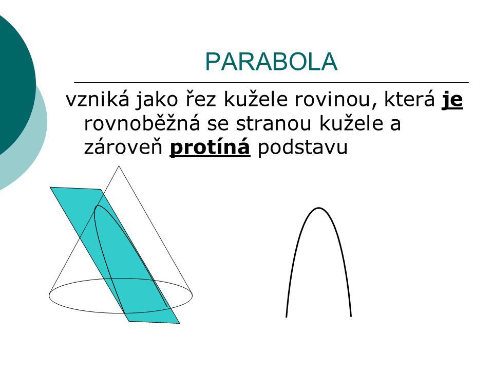 PARABOLA vzniká jako řez kužele rovinou, která je rovnoběžná se stranou kužele a zároveň protíná podstavu.