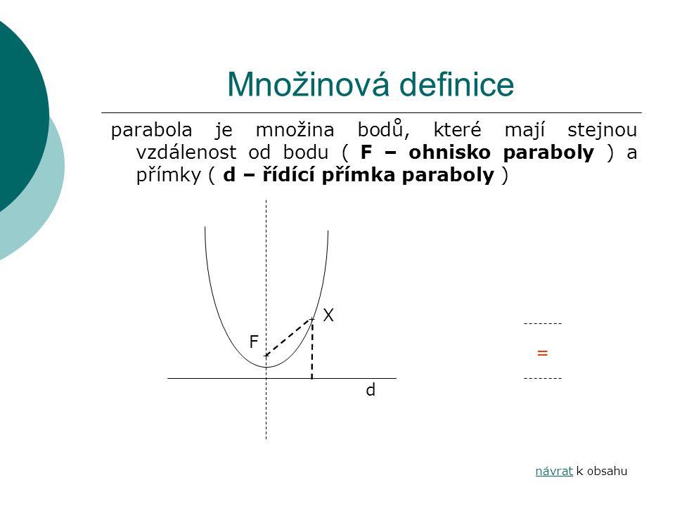 Množinová definice parabola je množina bodů, které mají stejnou vzdálenost od bodu ( F – ohnisko paraboly ) a přímky ( d – řídící přímka paraboly )