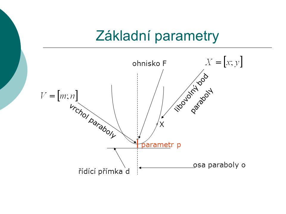 Základní parametry ohnisko F libovolný bod paraboly vrchol paraboly X