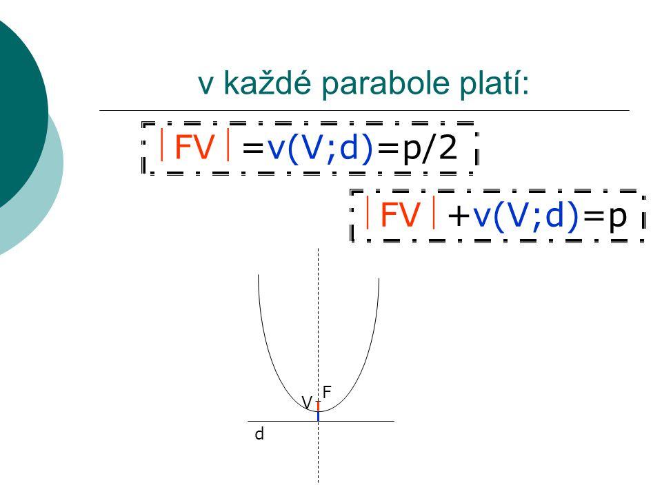 v každé parabole platí: