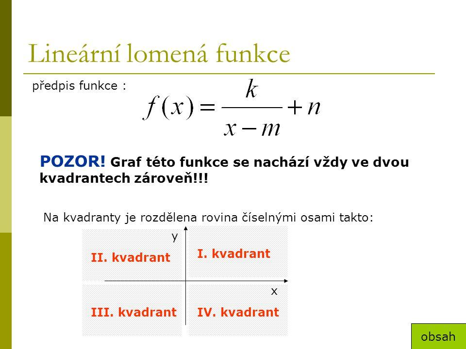 Lineární lomená funkce