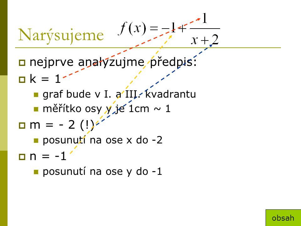 Narýsujeme nejprve analyzujme předpis: k = 1 m = - 2 (!) n = -1