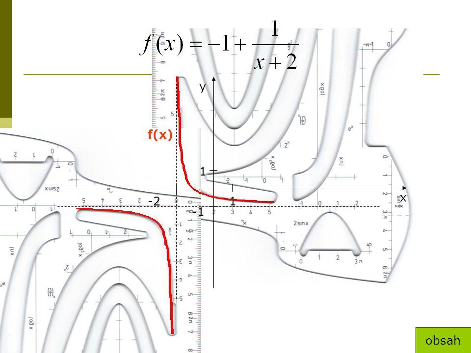 y f(x) 1 x -2 1 -1 obsah