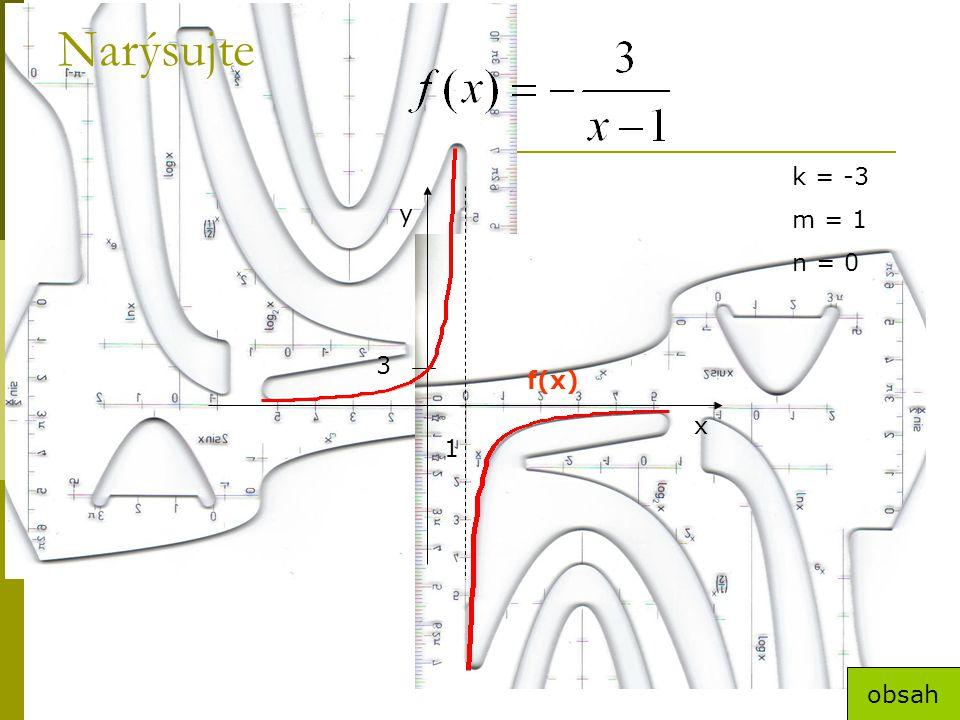 Narýsujte k = -3 m = 1 n = 0 x y 1 3 f(x) obsah