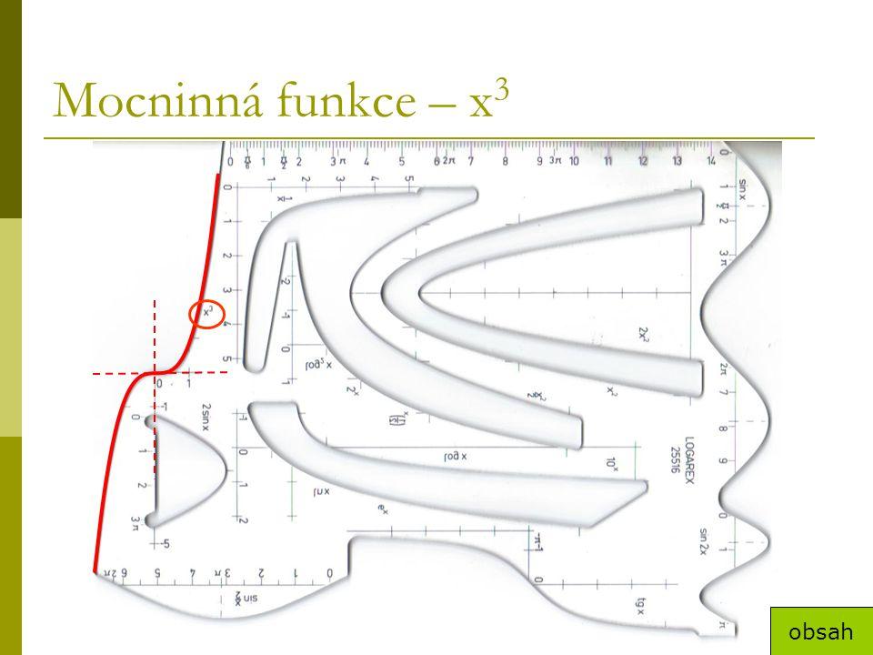 Mocninná funkce – x3 obsah