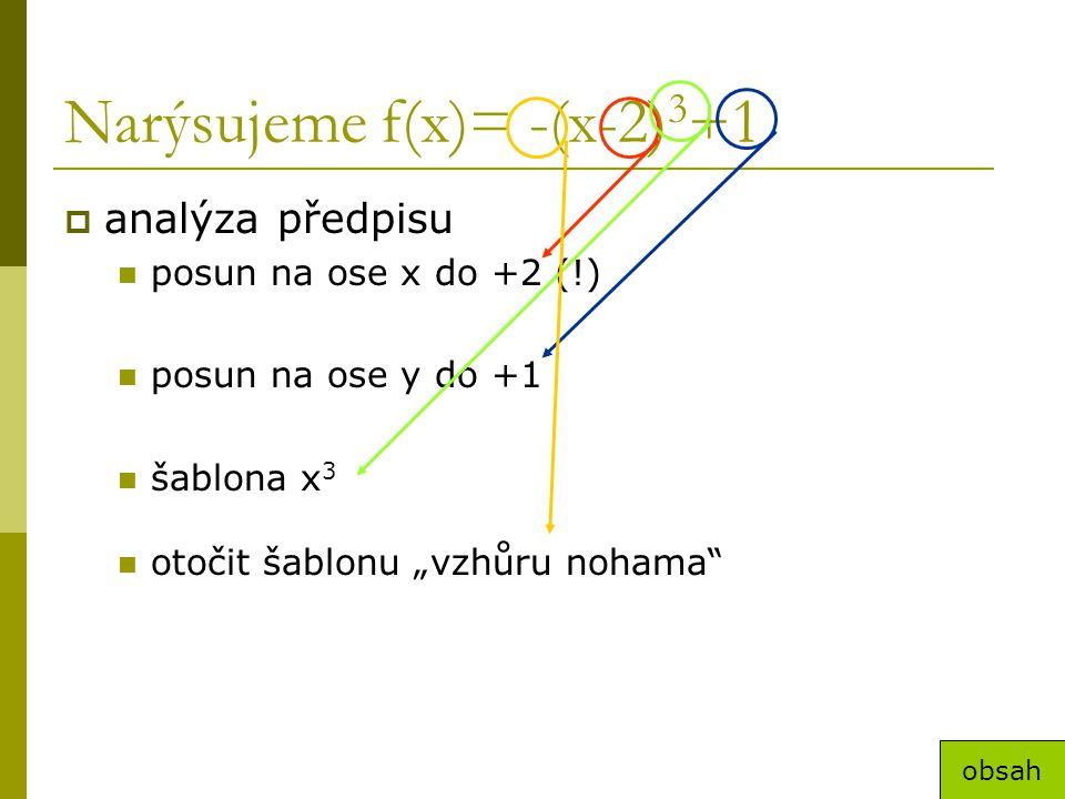 Narýsujeme f(x)= -(x-2)3+1