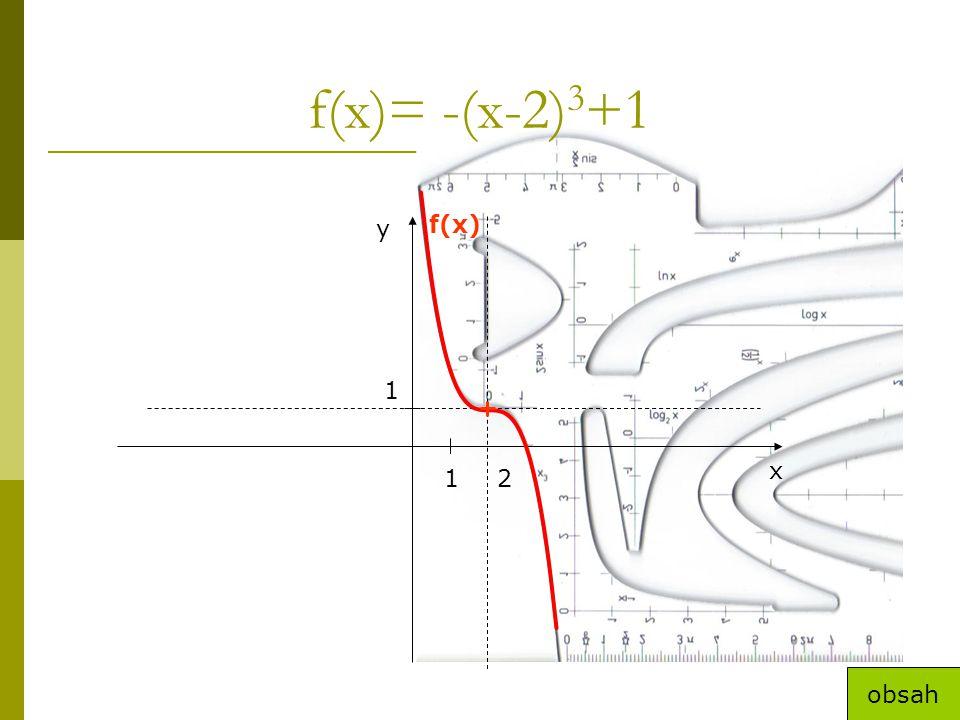 f(x)= -(x-2)3+1 y f(x) 1 x 1 2 obsah