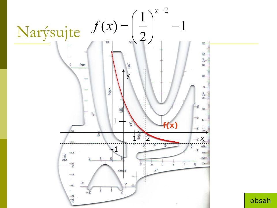Narýsujte x y 1 2 -1 f(x) obsah
