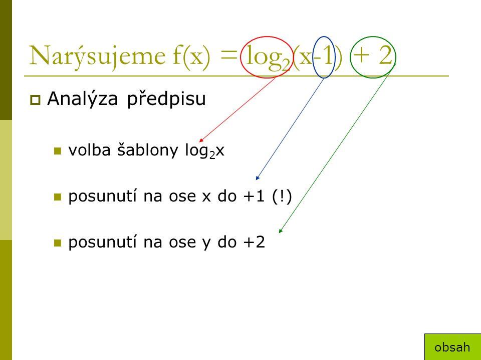 Narýsujeme f(x) = log2(x-1) + 2