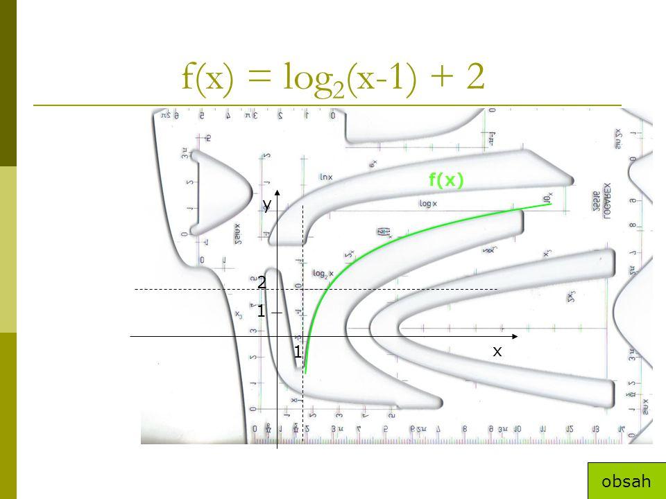 f(x) = log2(x-1) + 2 f(x) y 2 1 1 x obsah