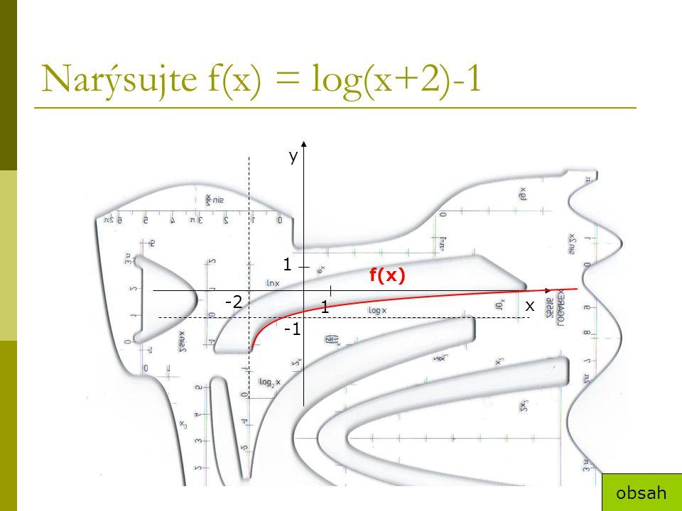 Narýsujte f(x) = log(x+2)-1