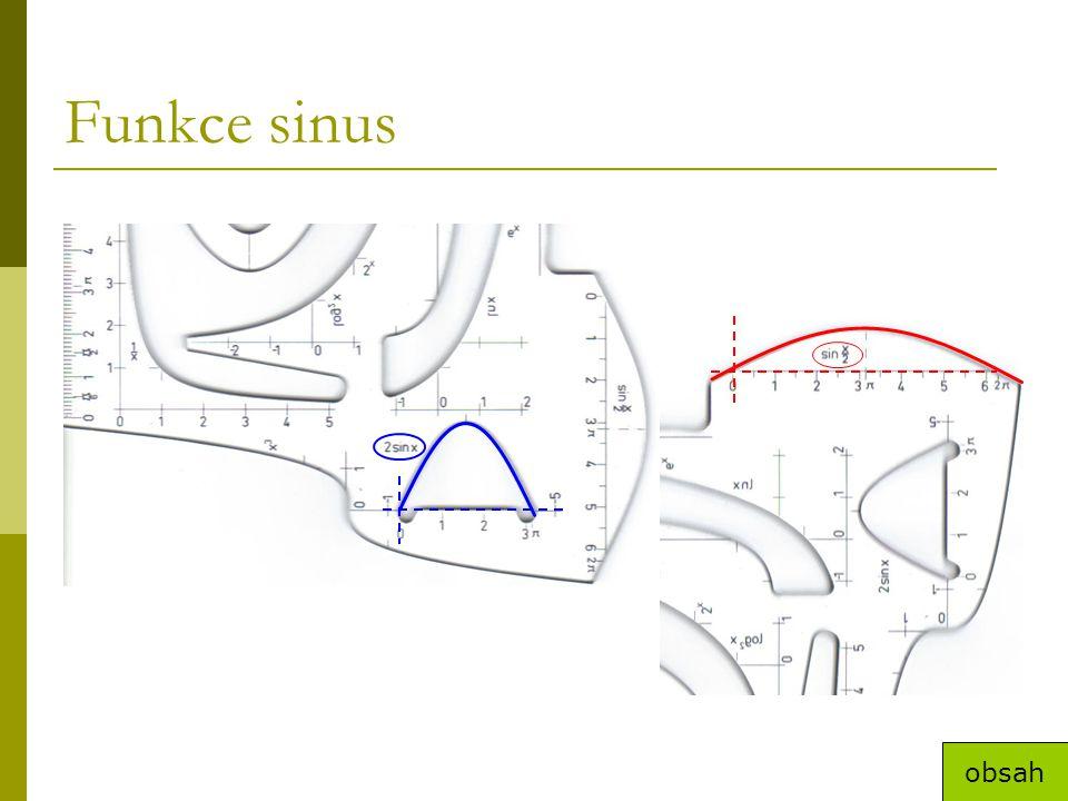 Funkce sinus obsah