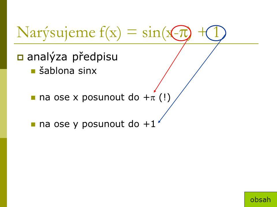 Narýsujeme f(x) = sin(x-) + 1