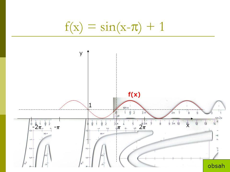 f(x) = sin(x-) + 1 y f(x) 1 x -2 -  2 obsah