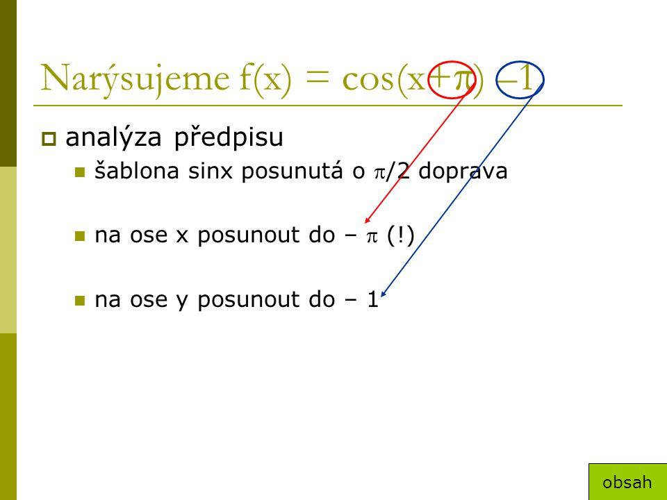 Narýsujeme f(x) = cos(x+) –1