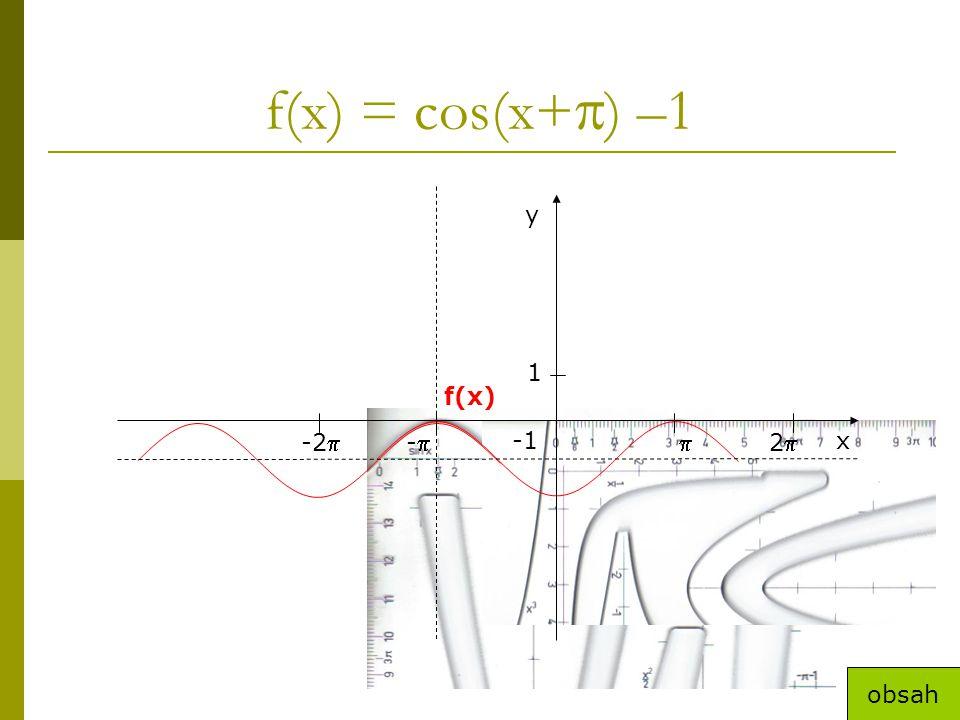 f(x) = cos(x+) –1 y 1 f(x) -2 - -1  2 x obsah