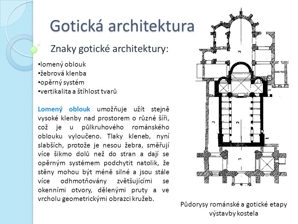 Znaky gotické architektury: