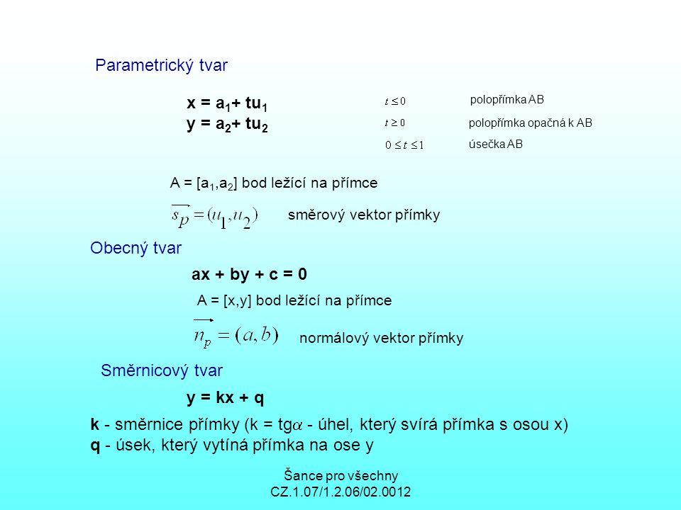 k - směrnice přímky (k = tg - úhel, který svírá přímka s osou x)