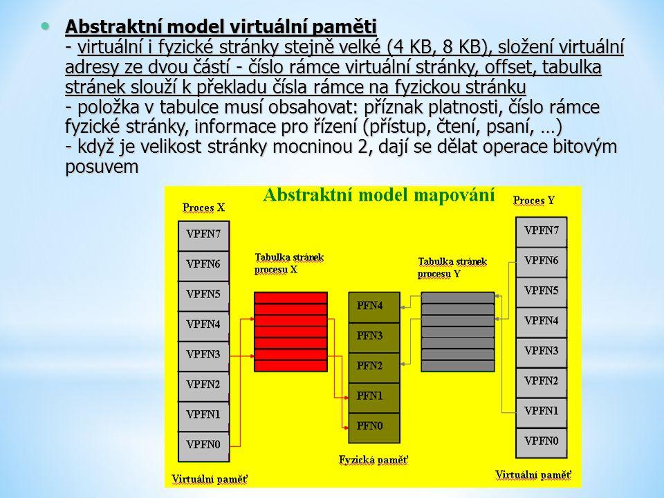 Abstraktní model virtuální paměti - virtuální i fyzické stránky stejně velké (4 KB, 8 KB), složení virtuální adresy ze dvou částí - číslo rámce virtuální stránky, offset, tabulka stránek slouží k překladu čísla rámce na fyzickou stránku - položka v tabulce musí obsahovat: příznak platnosti, číslo rámce fyzické stránky, informace pro řízení (přístup, čtení, psaní, …) - když je velikost stránky mocninou 2, dají se dělat operace bitovým posuvem