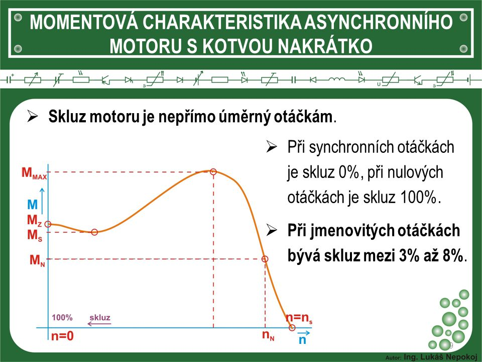 MOMENTOVÁ CHARAKTERISTIKA ASYNCHRONNÍHO MOTORU S KOTVOU NAKRÁTKO