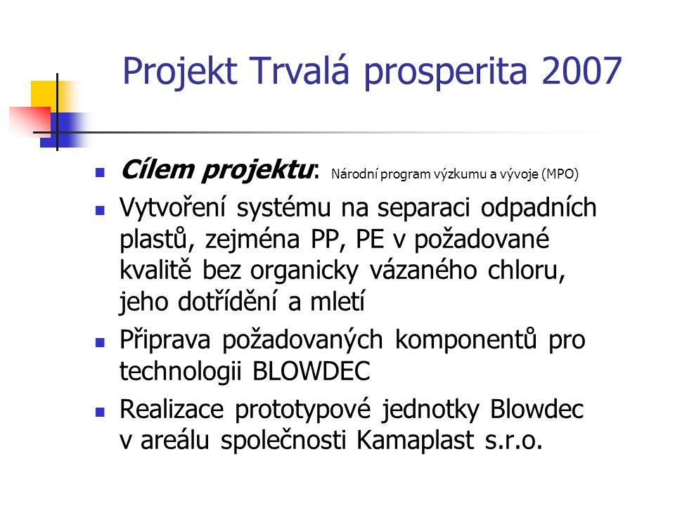 Projekt Trvalá prosperita 2007