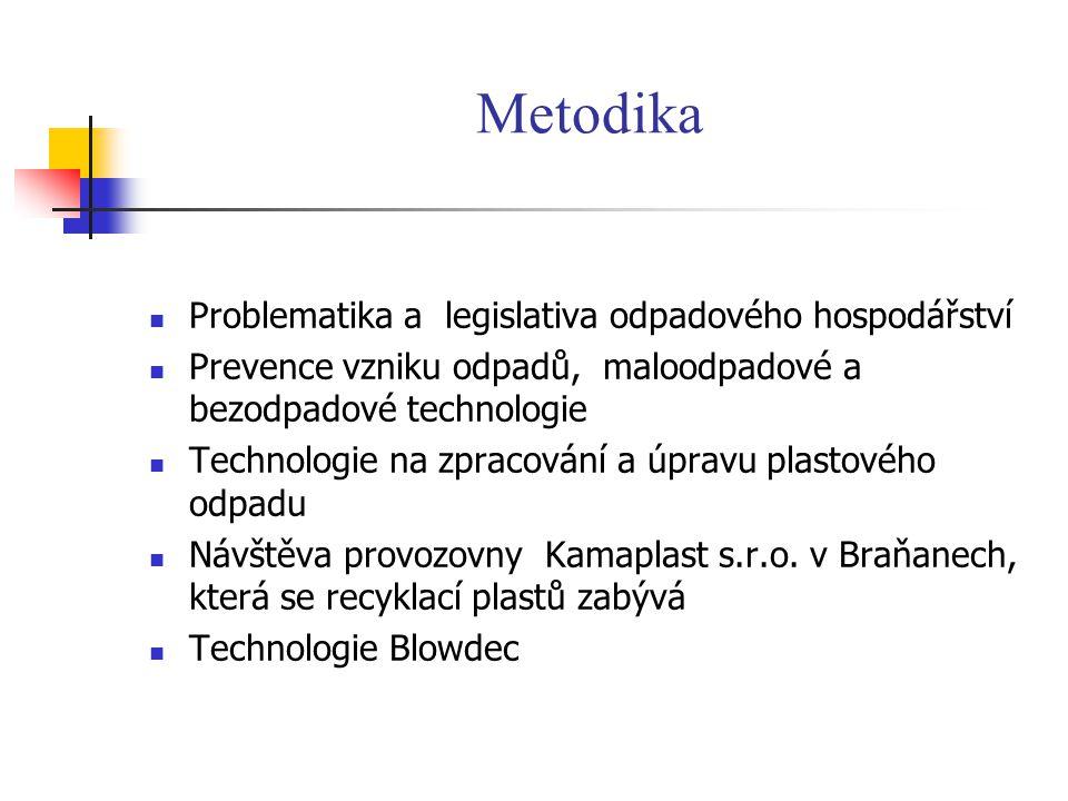 Metodika Problematika a legislativa odpadového hospodářství
