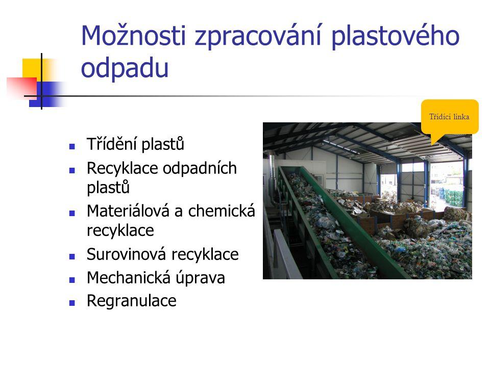 Možnosti zpracování plastového odpadu