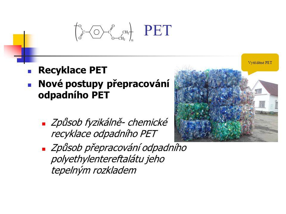 PET Recyklace PET Nové postupy přepracování odpadního PET