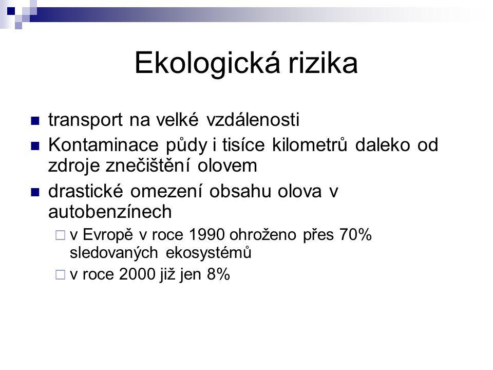 Ekologická rizika transport na velké vzdálenosti