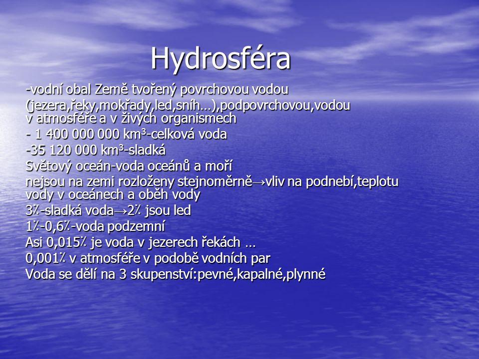 Hydrosféra -vodní obal Země tvořený povrchovou vodou