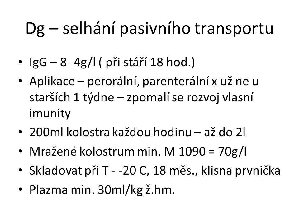 Dg – selhání pasivního transportu