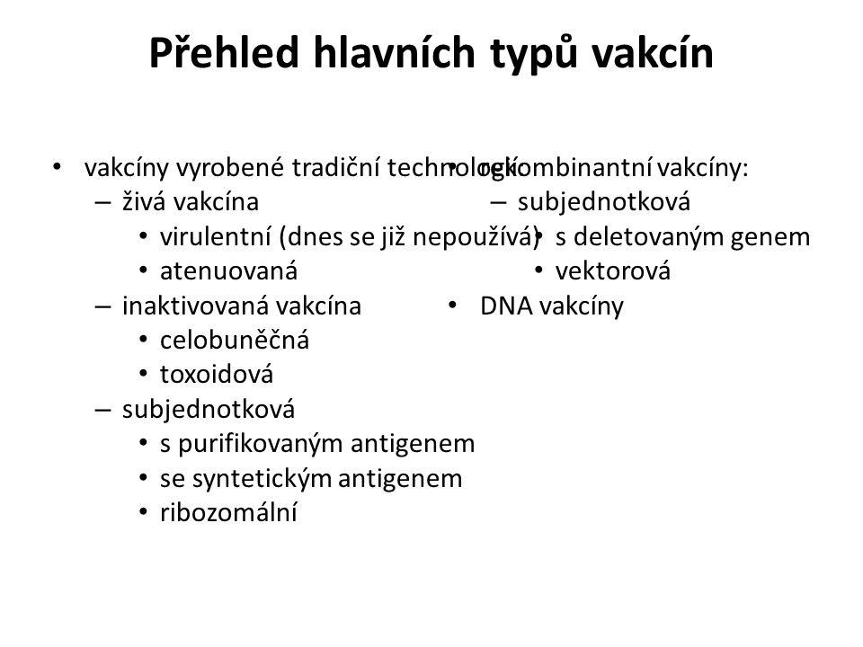 Přehled hlavních typů vakcín