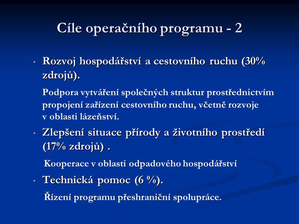 Cíle operačního programu - 2