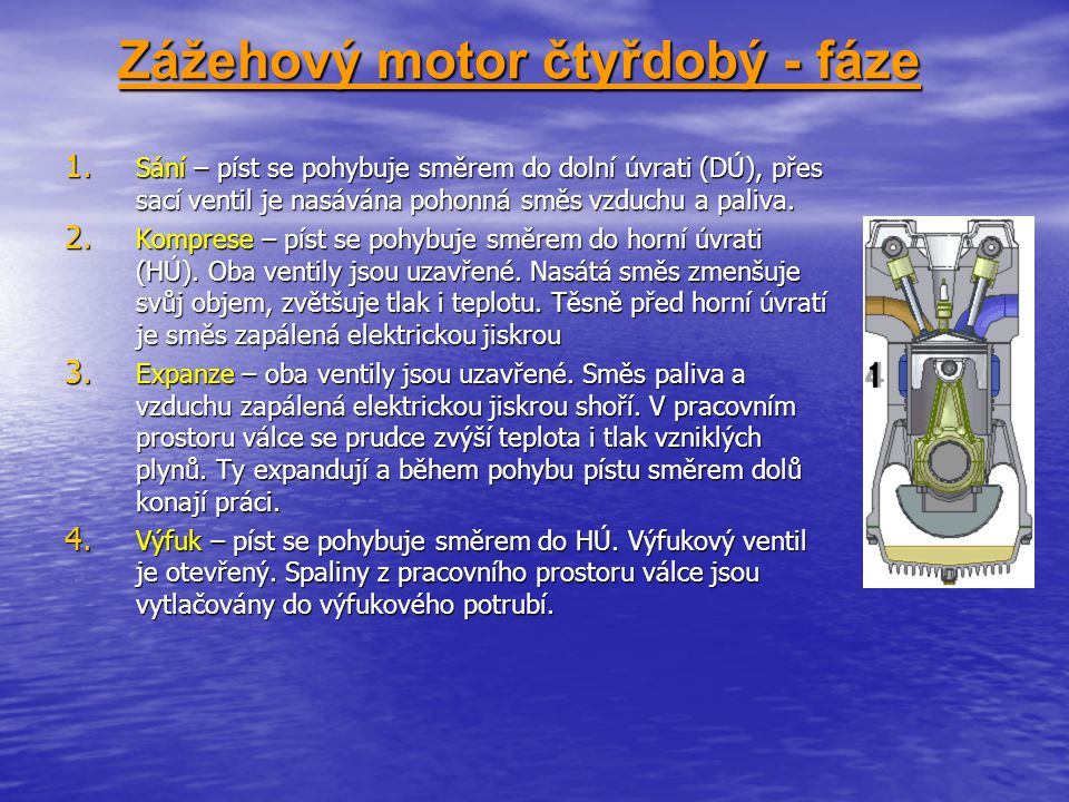 Zážehový motor čtyřdobý - fáze