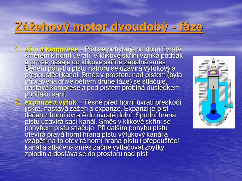 Zážehový motor dvoudobý - fáze