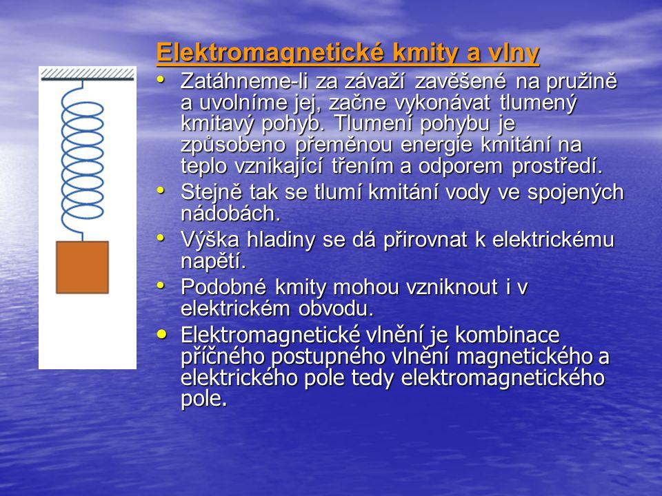 Elektromagnetické kmity a vlny